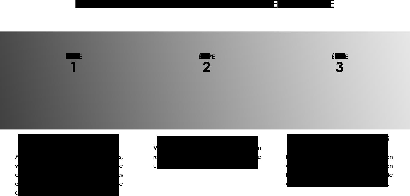 Process de recrutement simple et efficace - Groupe Beaumanoir